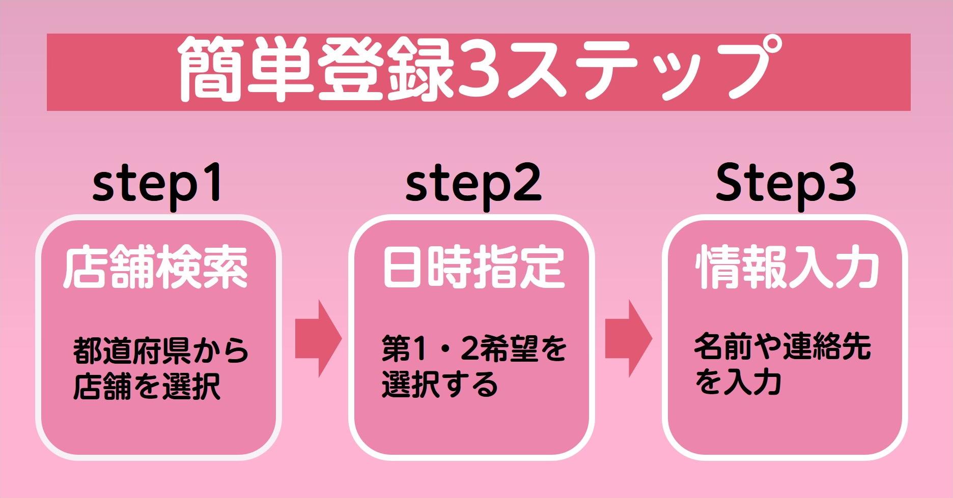 簡単登録3ステップ